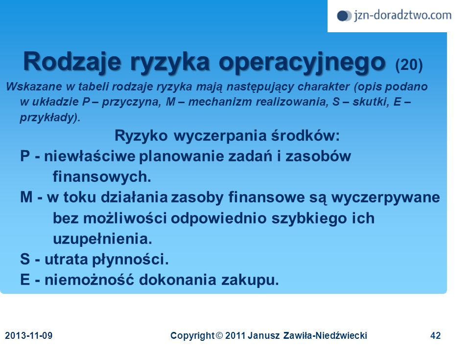 Rodzaje ryzyka operacyjnego (20)