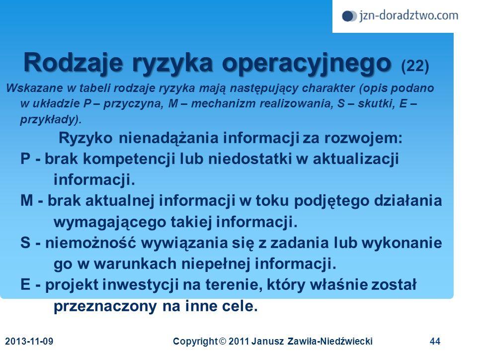 Rodzaje ryzyka operacyjnego (22)
