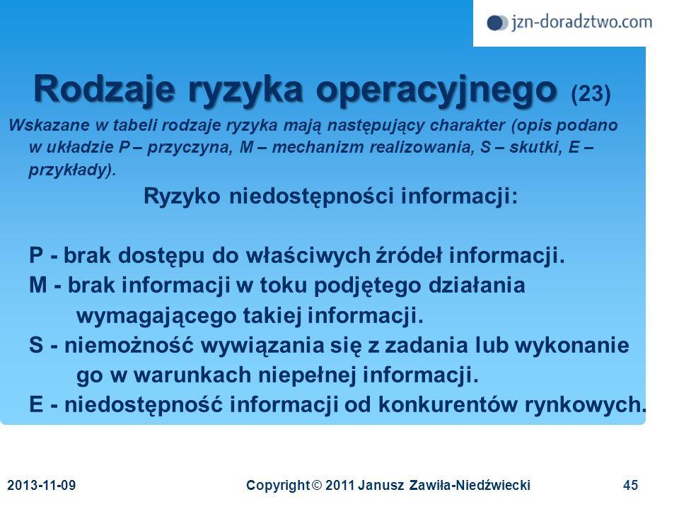 Rodzaje ryzyka operacyjnego (23)