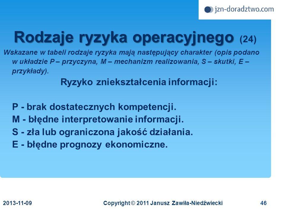 Rodzaje ryzyka operacyjnego (24)