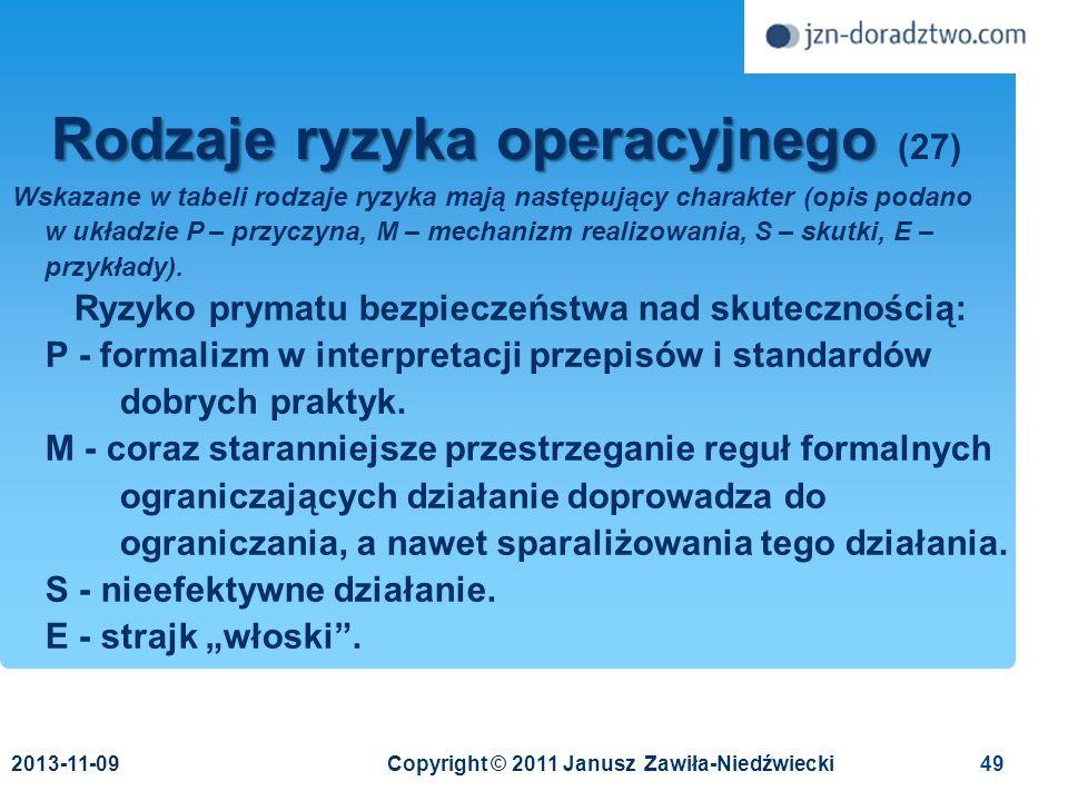 Rodzaje ryzyka operacyjnego (27)