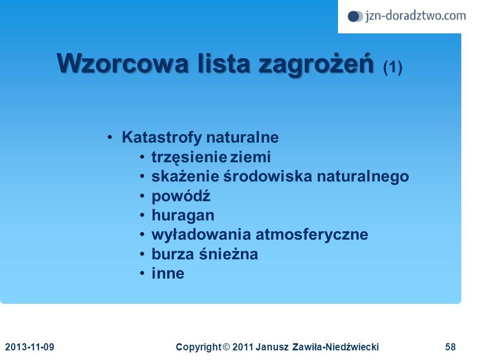 Wzorcowa lista zagrożeń (1)