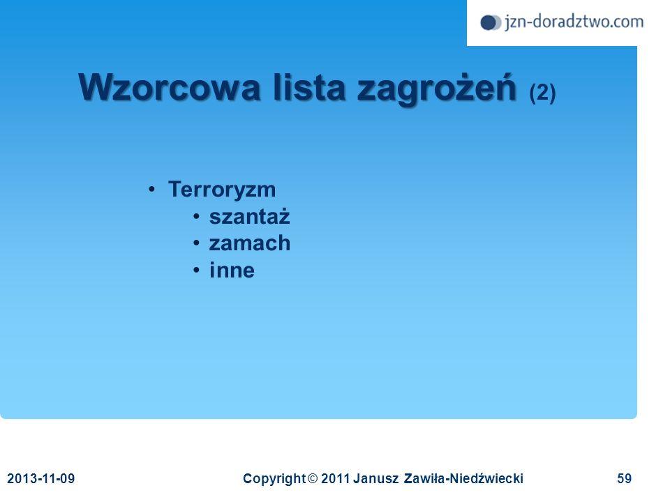 Wzorcowa lista zagrożeń (2)