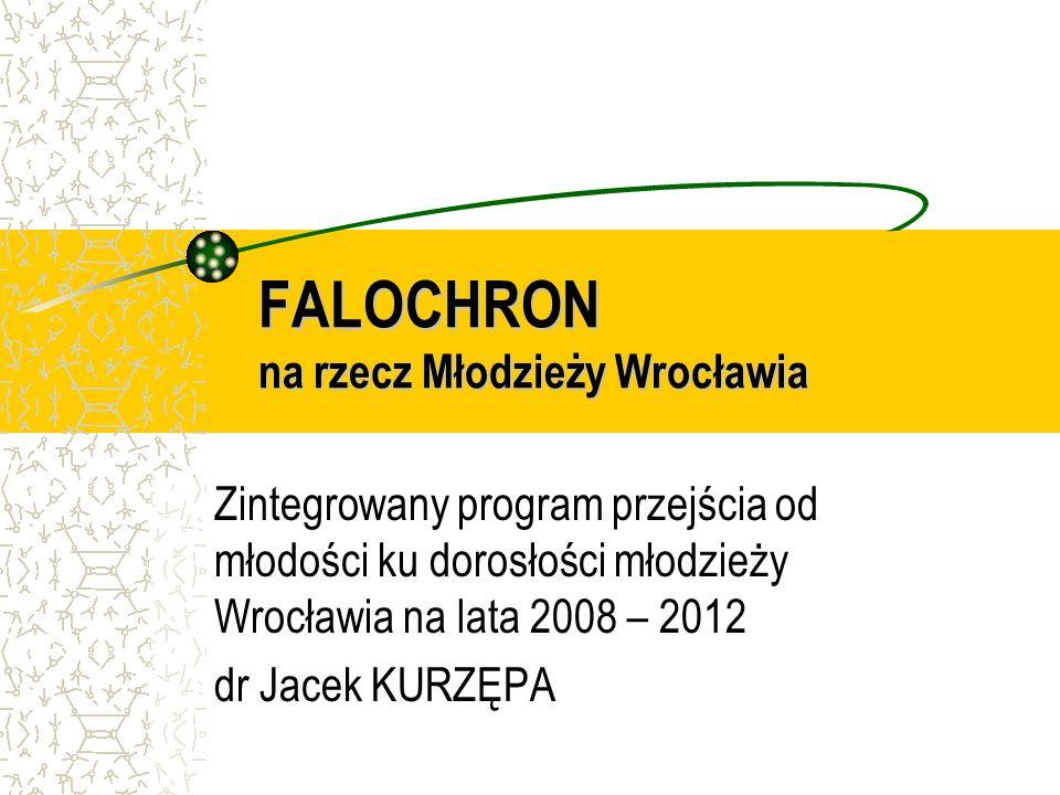 FALOCHRON na rzecz Młodzieży Wrocławia