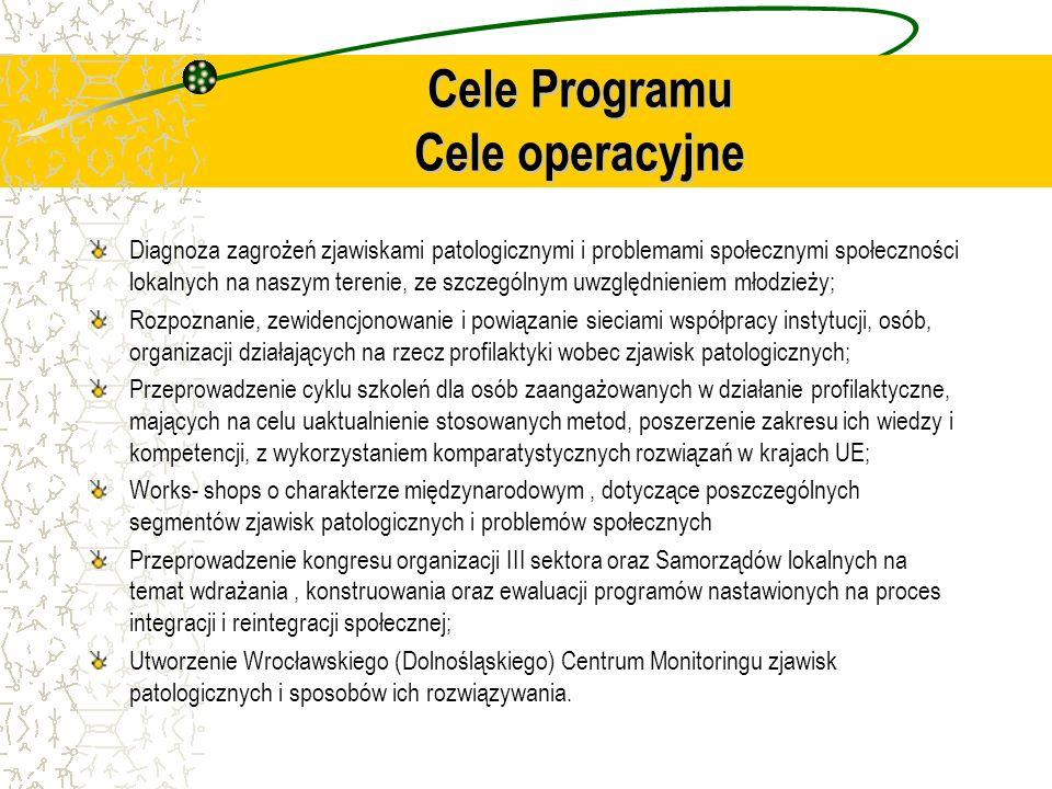 Cele Programu Cele operacyjne