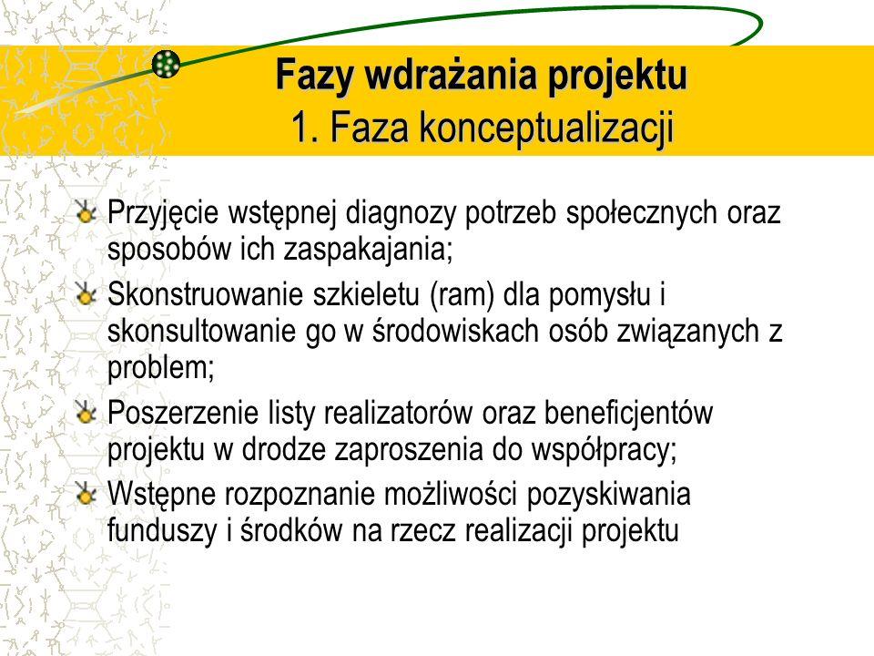 Fazy wdrażania projektu 1. Faza konceptualizacji