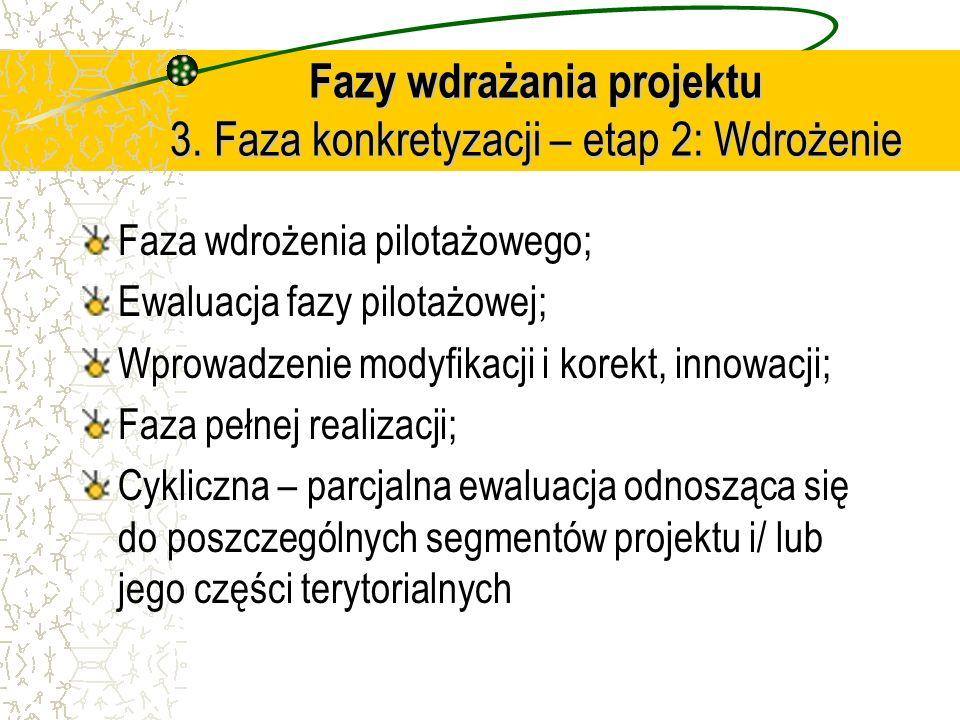 Fazy wdrażania projektu 3. Faza konkretyzacji – etap 2: Wdrożenie