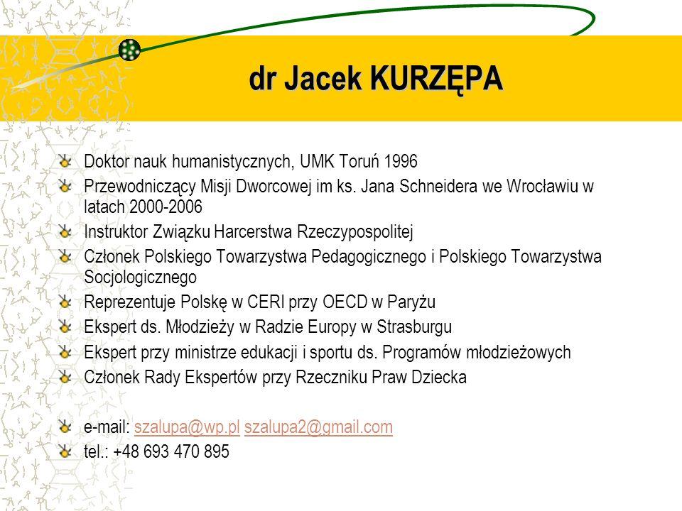 dr Jacek KURZĘPA Doktor nauk humanistycznych, UMK Toruń 1996