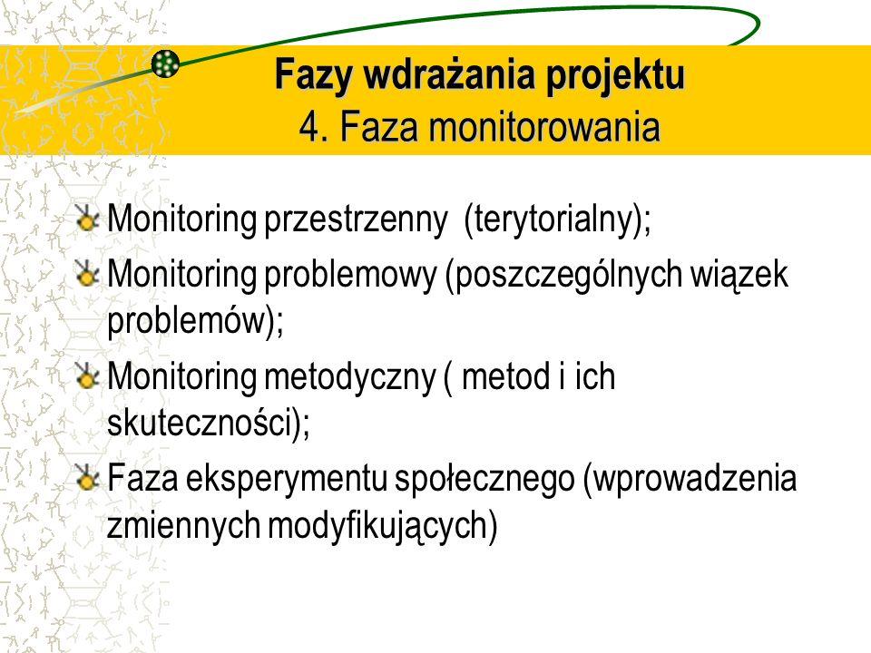 Fazy wdrażania projektu 4. Faza monitorowania