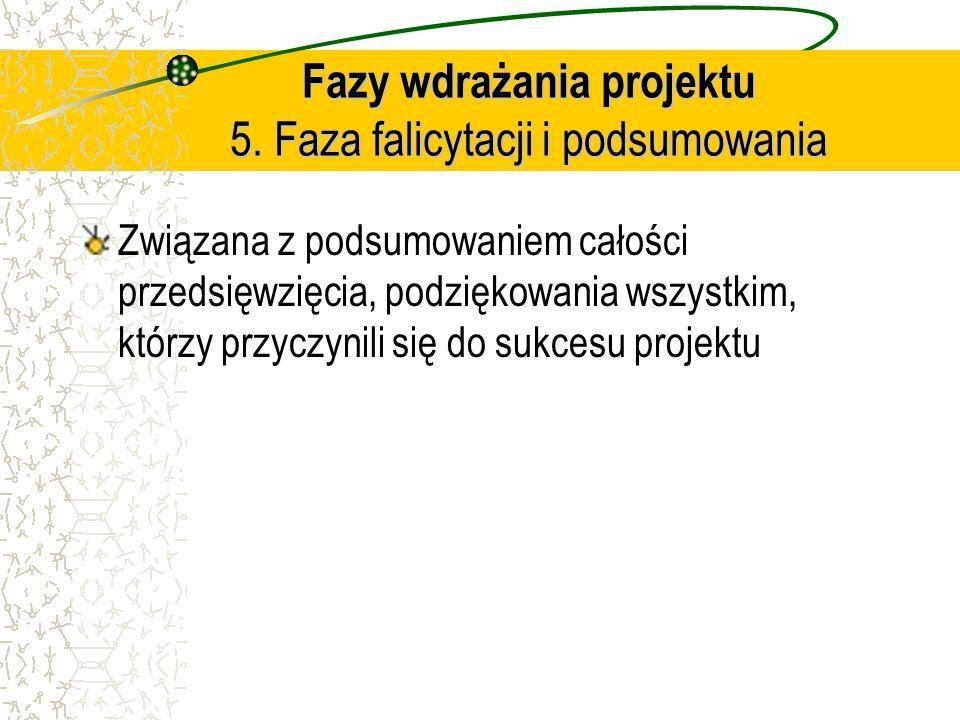 Fazy wdrażania projektu 5. Faza falicytacji i podsumowania
