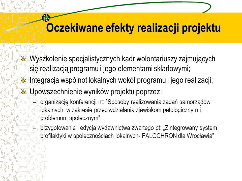 Oczekiwane efekty realizacji projektu