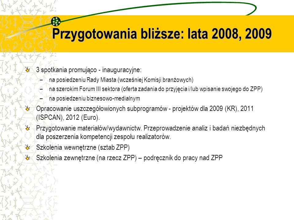 Przygotowania bliższe: lata 2008, 2009