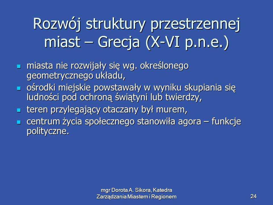Rozwój struktury przestrzennej miast – Grecja (X-VI p.n.e.)