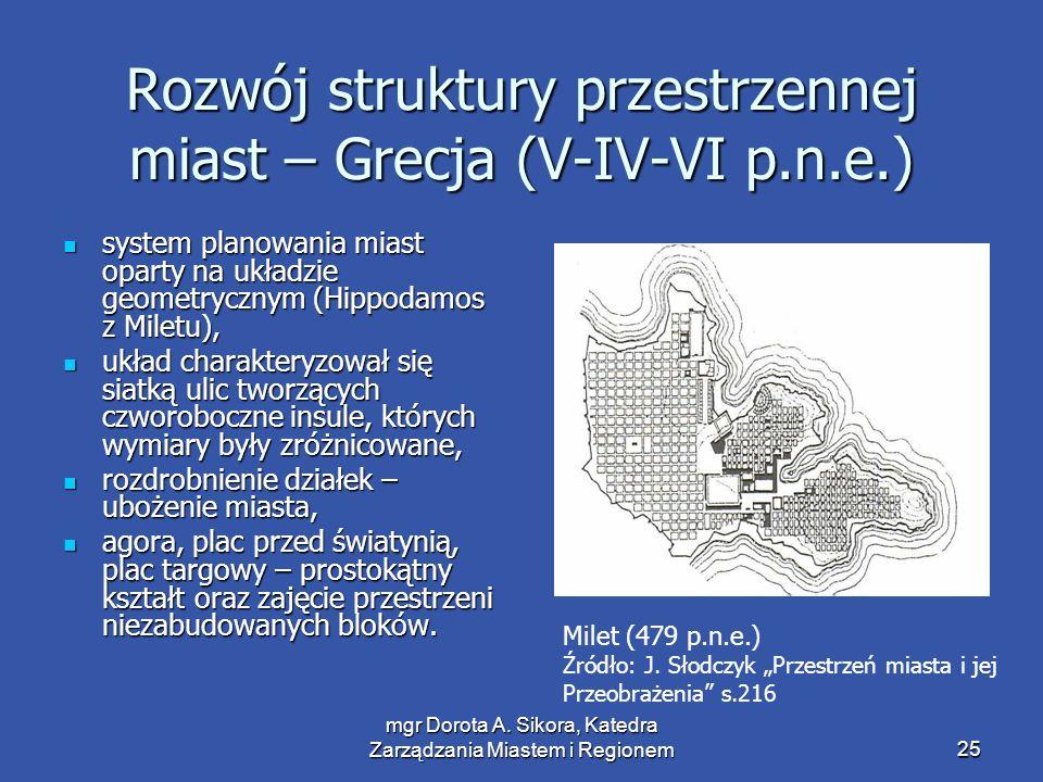 Rozwój struktury przestrzennej miast – Grecja (V-IV-VI p.n.e.)