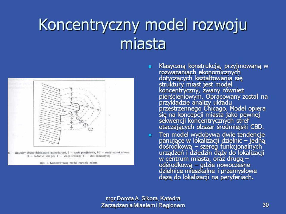 Koncentryczny model rozwoju miasta