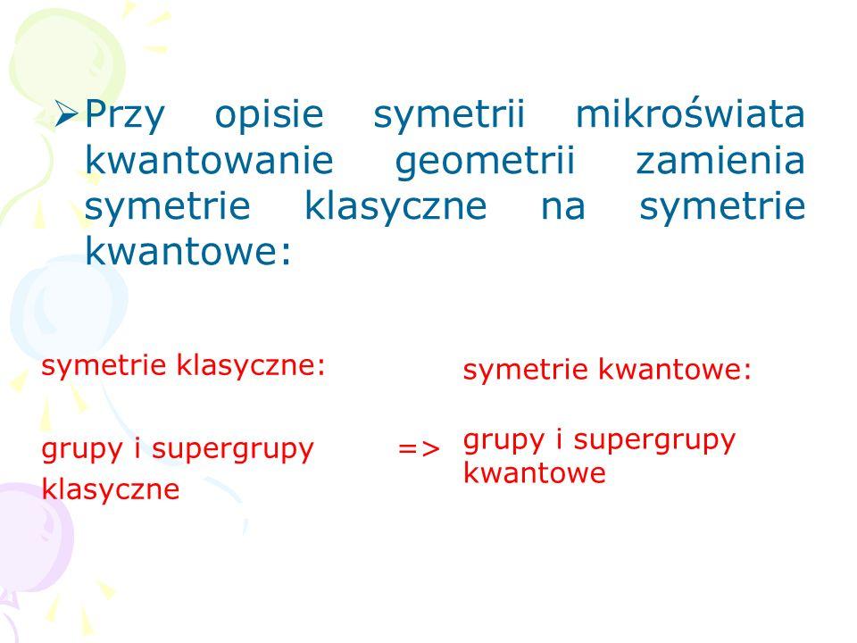 Przy opisie symetrii mikroświata kwantowanie geometrii zamienia symetrie klasyczne na symetrie kwantowe:
