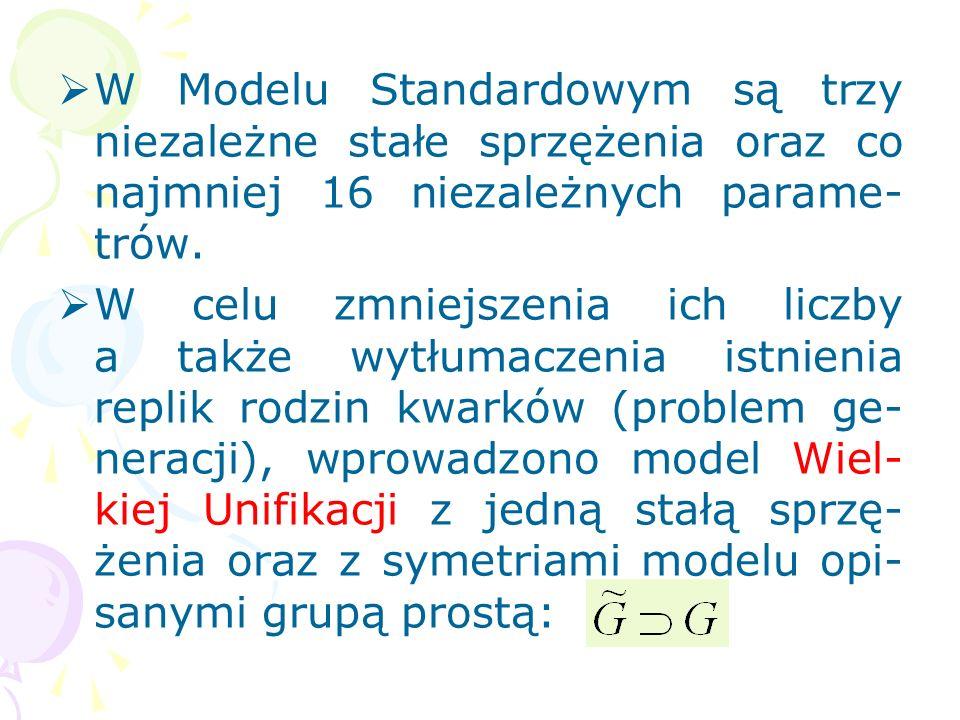 W Modelu Standardowym są trzy niezależne stałe sprzężenia oraz co najmniej 16 niezależnych parame-trów.