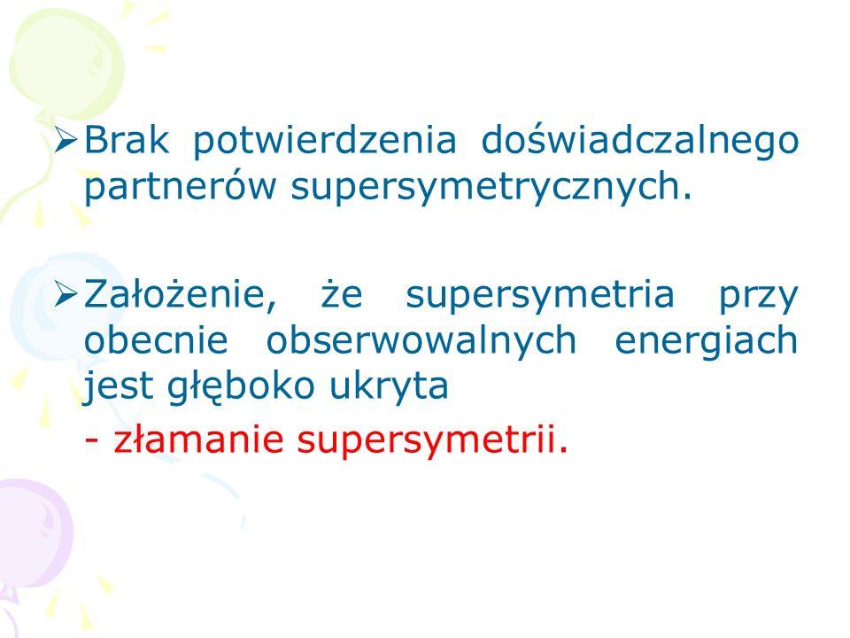 Brak potwierdzenia doświadczalnego partnerów supersymetrycznych.