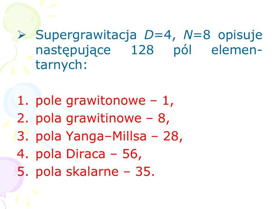 Supergrawitacja D=4, N=8 opisuje następujące 128 pól elemen-tarnych:
