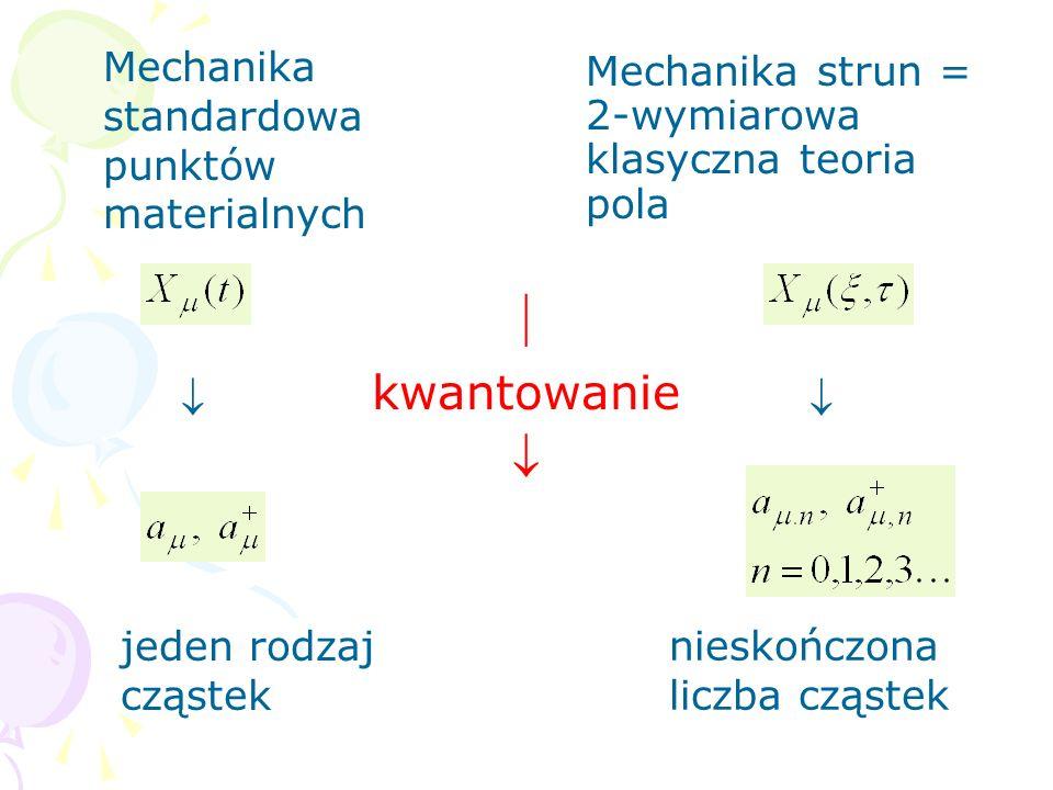  kwantowanie  Mechanika standardowa punktów materialnych