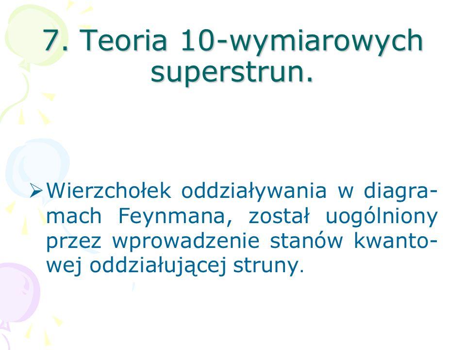 7. Teoria 10-wymiarowych superstrun.