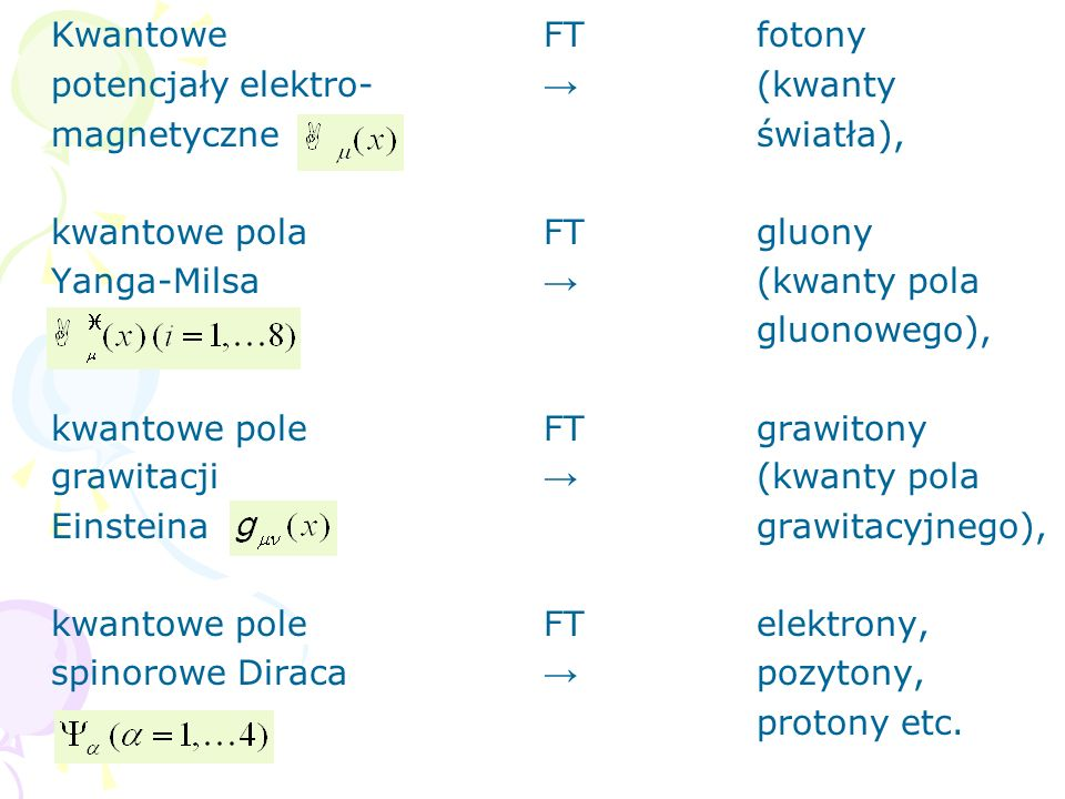 Kwantowe FT fotony potencjały elektro- → (kwanty magnetyczne światła),
