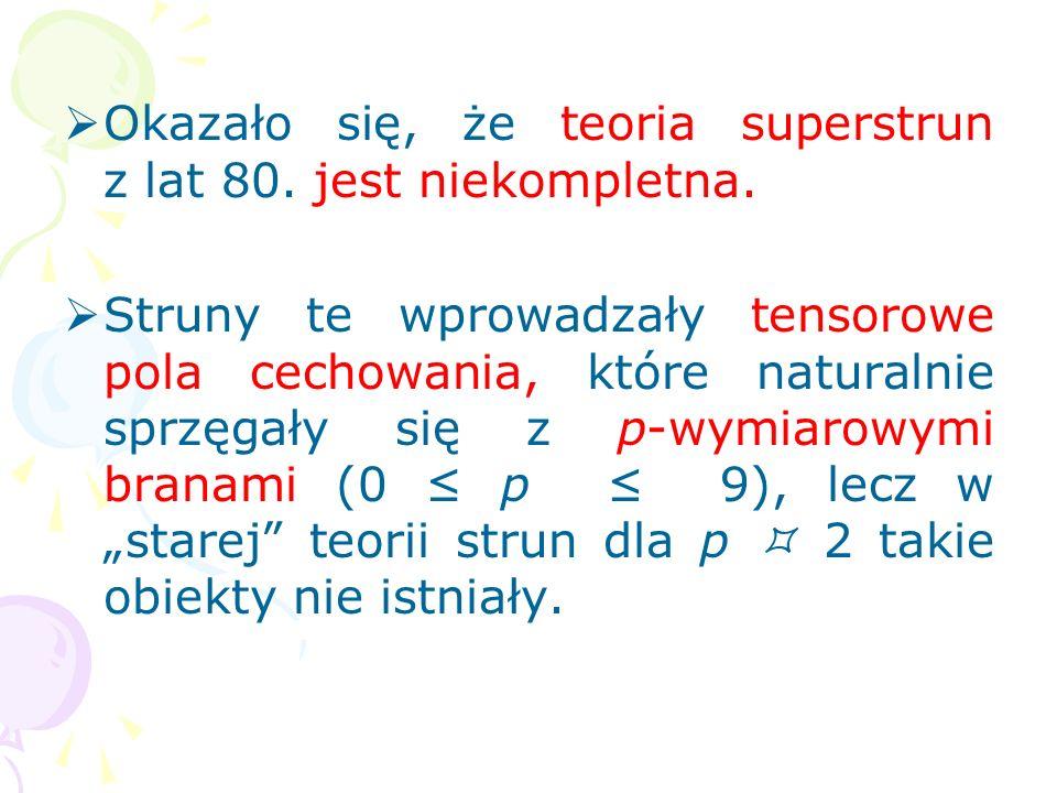 Okazało się, że teoria superstrun z lat 80. jest niekompletna.