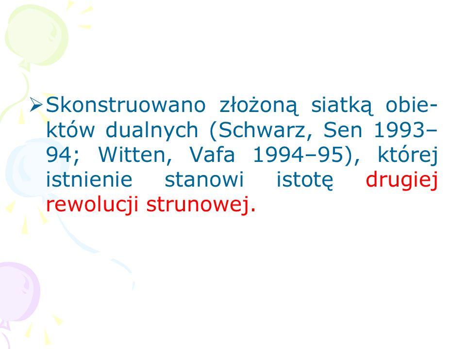 Skonstruowano złożoną siatką obie-któw dualnych (Schwarz, Sen 1993–94; Witten, Vafa 1994–95), której istnienie stanowi istotę drugiej rewolucji strunowej.