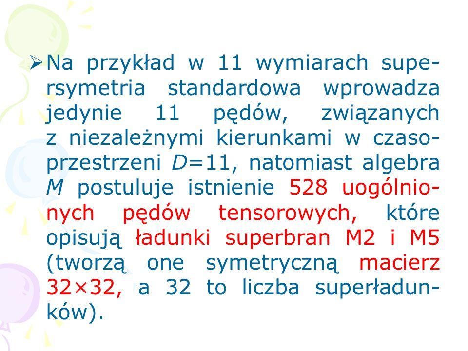 Na przykład w 11 wymiarach supe-rsymetria standardowa wprowadza jedynie 11 pędów, związanych z niezależnymi kierunkami w czaso-przestrzeni D=11, natomiast algebra M postuluje istnienie 528 uogólnio-nych pędów tensorowych, które opisują ładunki superbran M2 i M5 (tworzą one symetryczną macierz 32×32, a 32 to liczba superładun-ków).