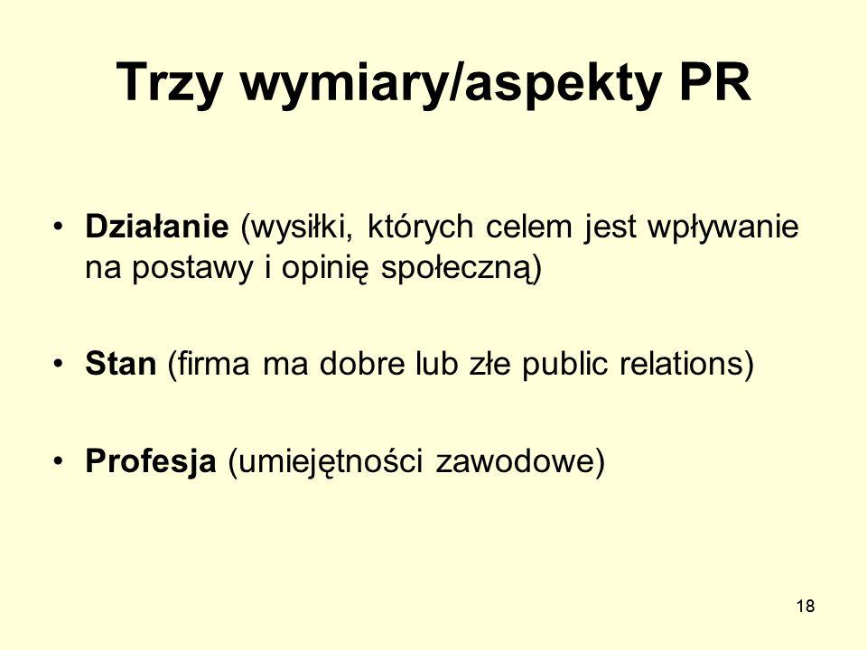 Trzy wymiary/aspekty PR