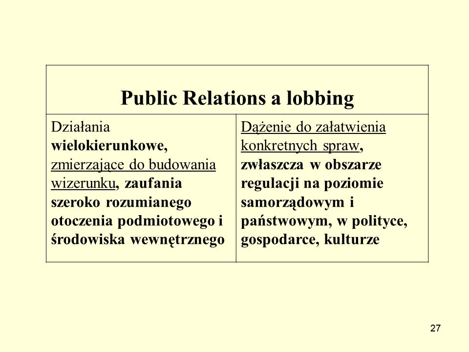 Public Relations a lobbing