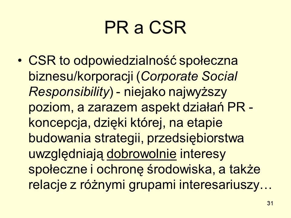 PR a CSR