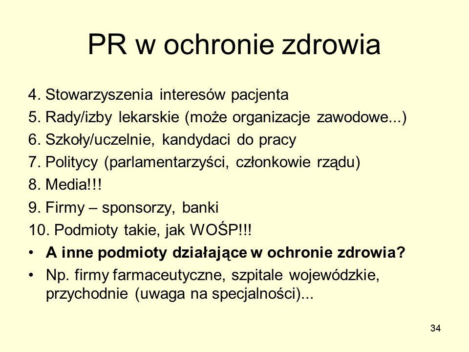 PR w ochronie zdrowia 4. Stowarzyszenia interesów pacjenta