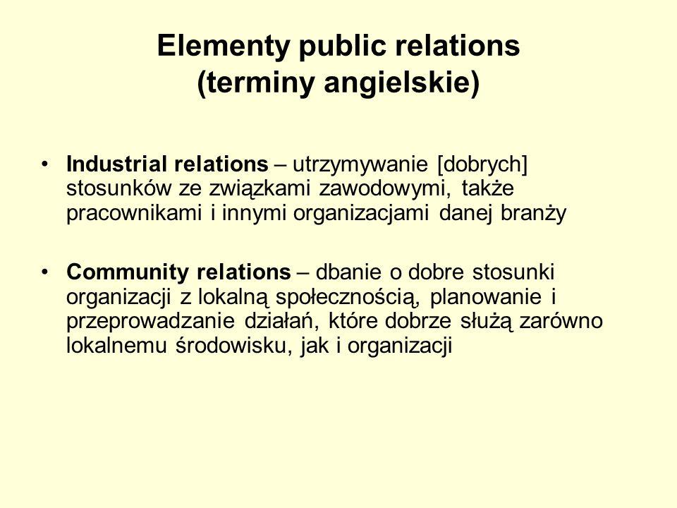 Elementy public relations (terminy angielskie)