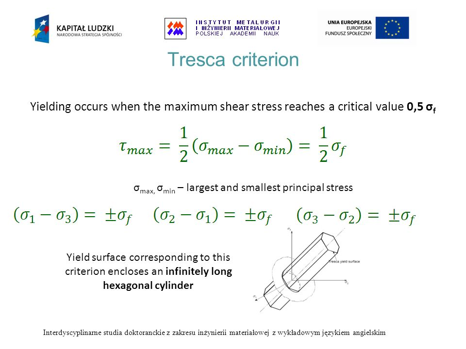Tresca criterionYielding occurs when the maximum shear stress reaches a critical value 0,5 σf. σmax, σmin – largest and smallest principal stress.
