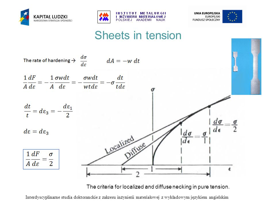 Sheets in tension The criteria for localized and diffuse necking in pure tension.