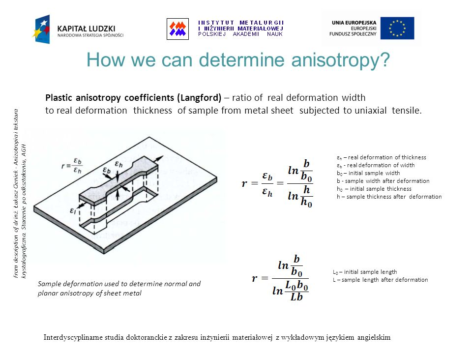 How we can determine anisotropy