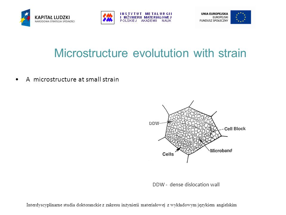 Microstructure evolutution with strain