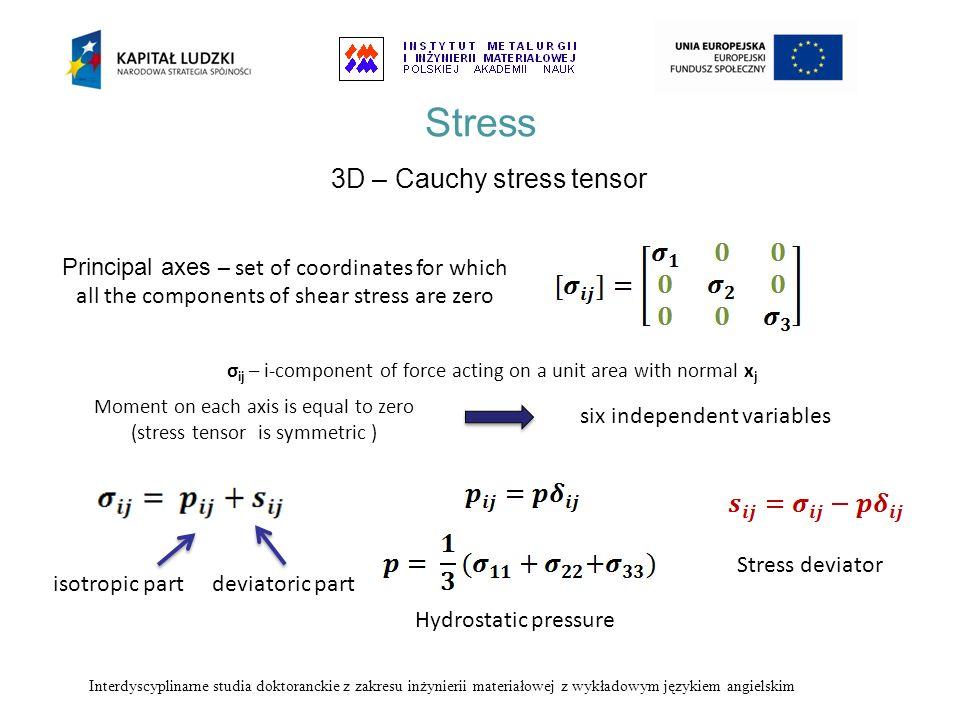 Stress 3D – Cauchy stress tensor