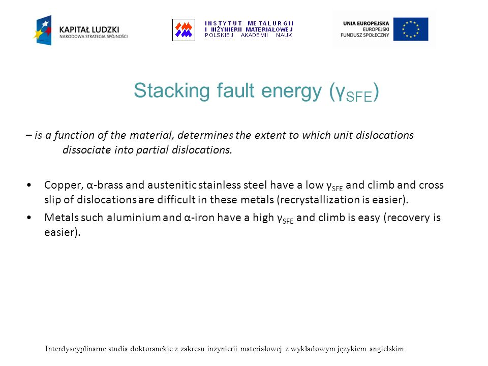 Stacking fault energy (γSFE)