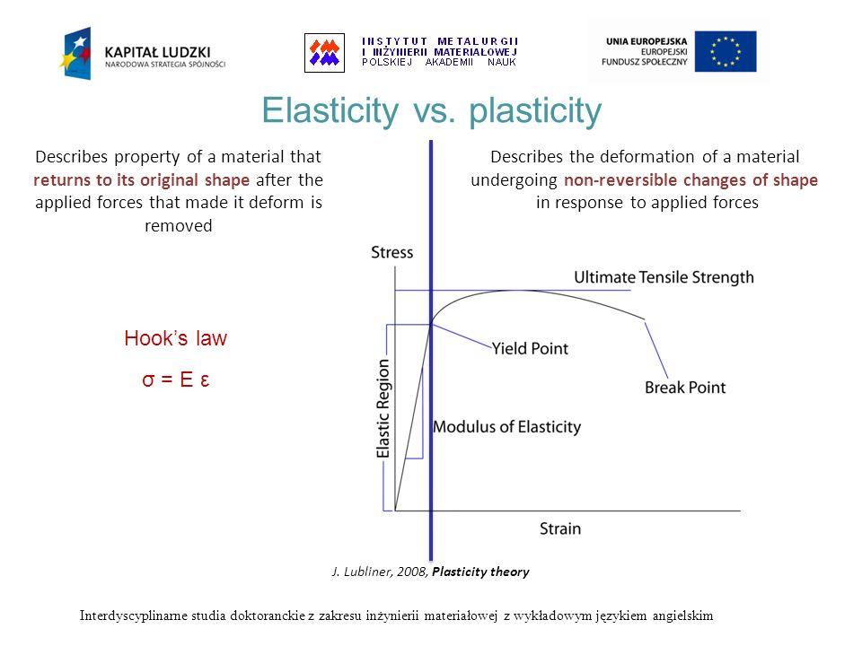 Elasticity vs. plasticity