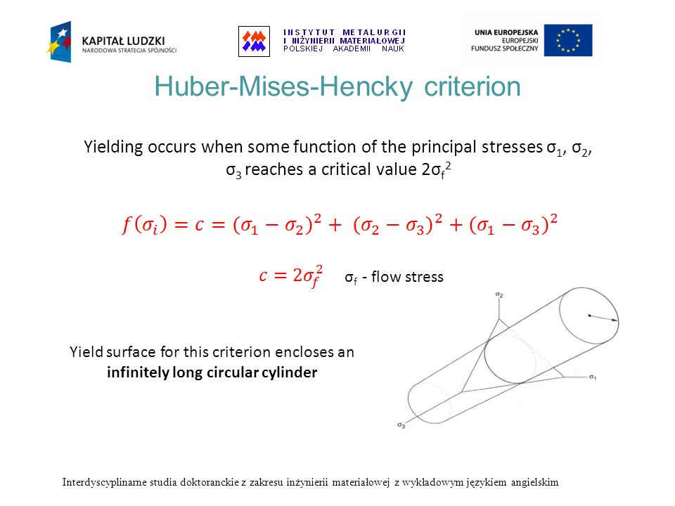 Huber-Mises-Hencky criterion