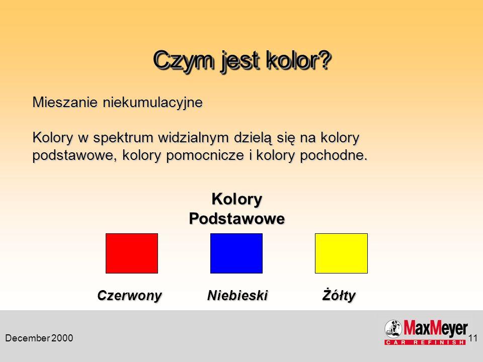 Czym jest kolor Kolory Podstawowe Mieszanie niekumulacyjne