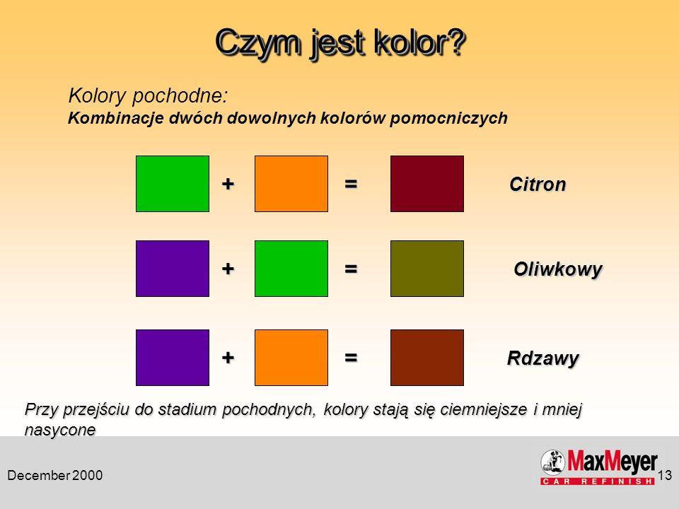 Czym jest kolor + = + = + = Kolory pochodne: Citron Oliwkowy Rdzawy