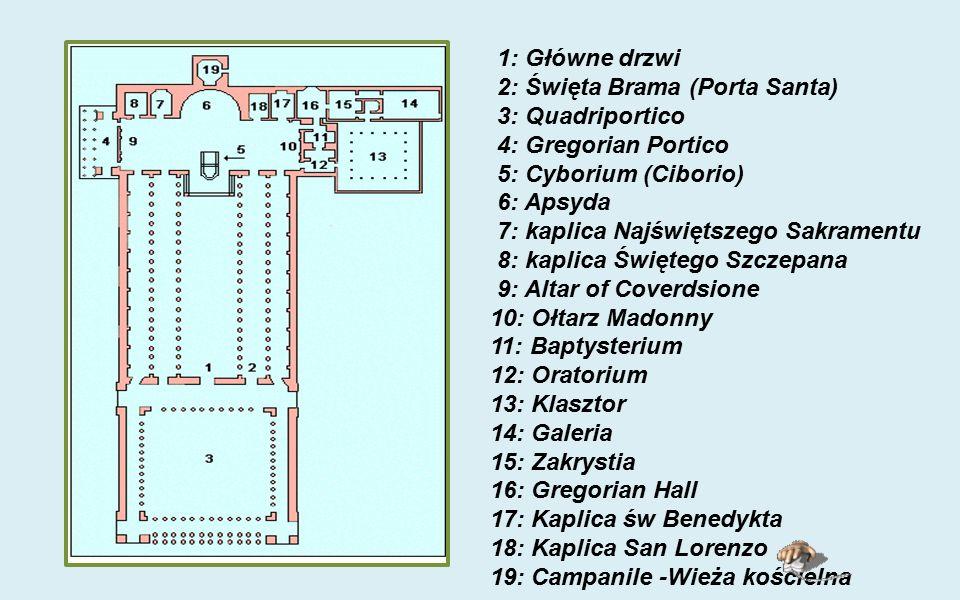 1: Główne drzwi 2: Święta Brama (Porta Santa) 3: Quadriportico. 4: Gregorian Portico. 5: Cyborium (Ciborio)