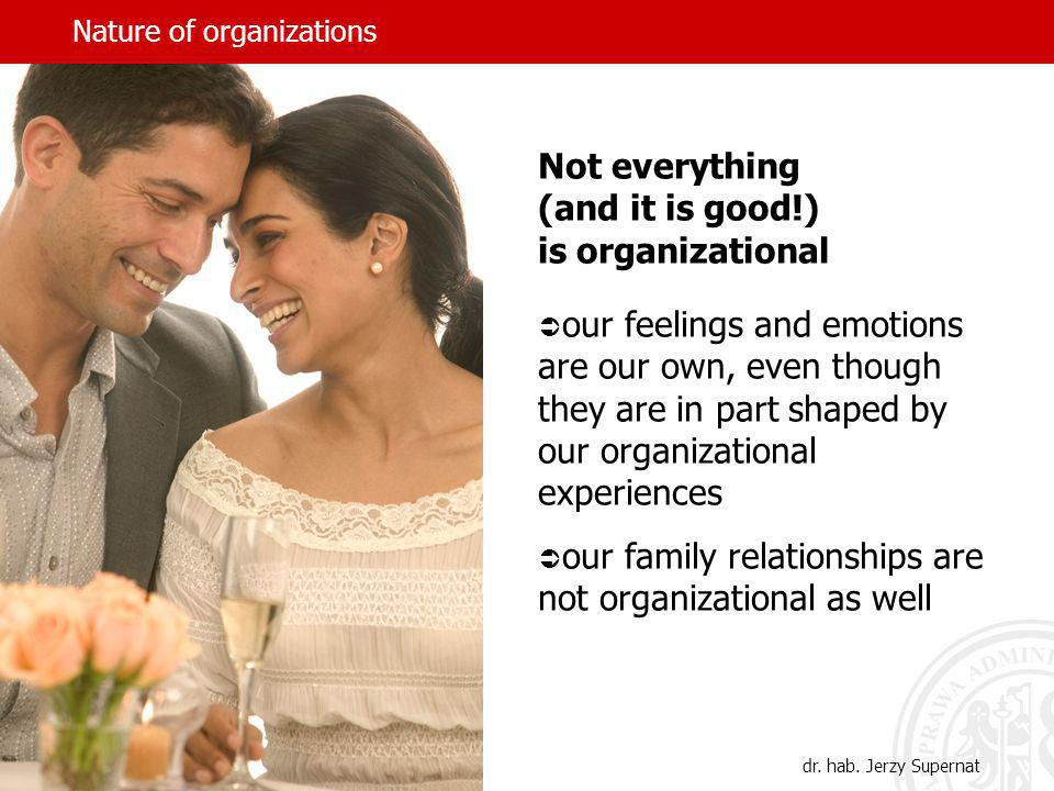 Nature of organizations