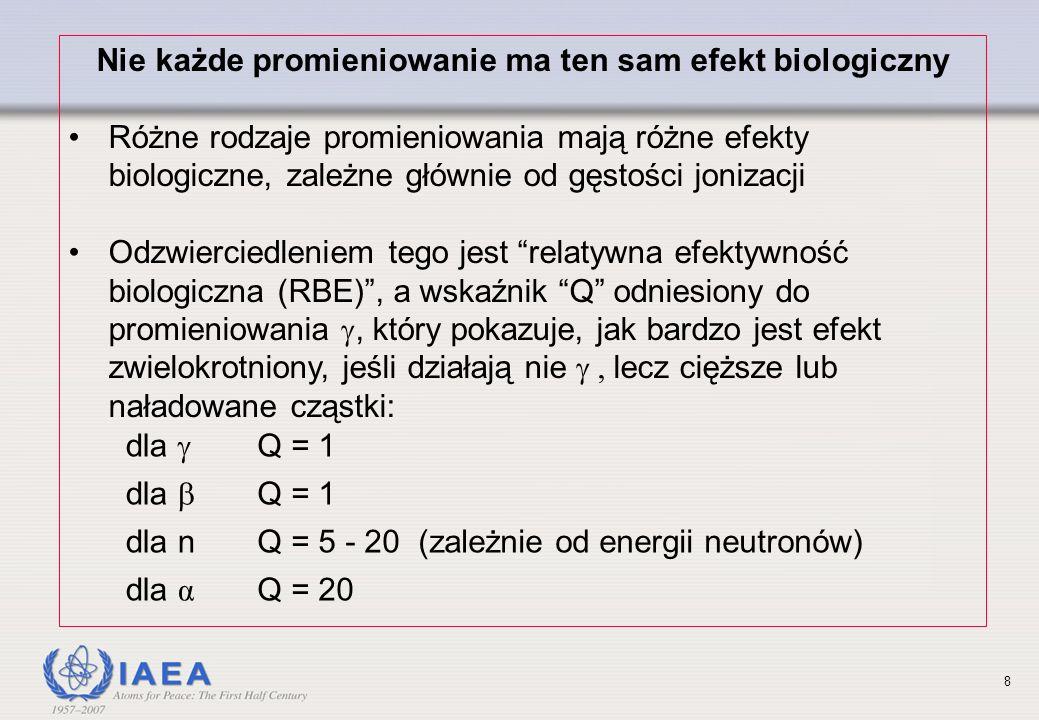 Nie każde promieniowanie ma ten sam efekt biologiczny