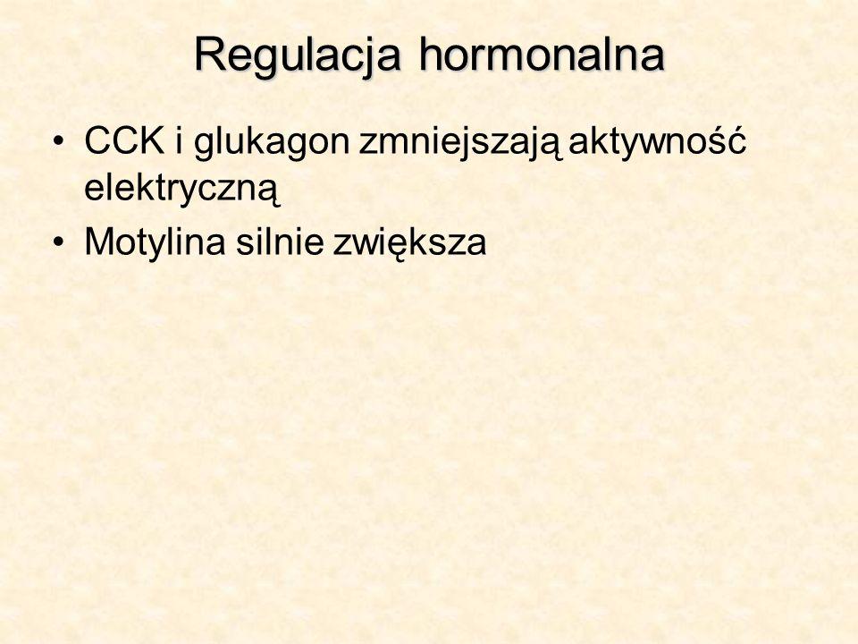 Regulacja hormonalna CCK i glukagon zmniejszają aktywność elektryczną