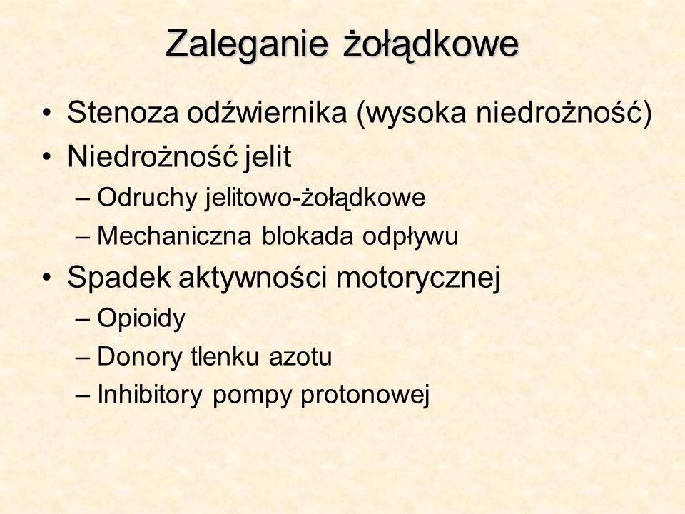 Zaleganie żołądkowe Stenoza odźwiernika (wysoka niedrożność)