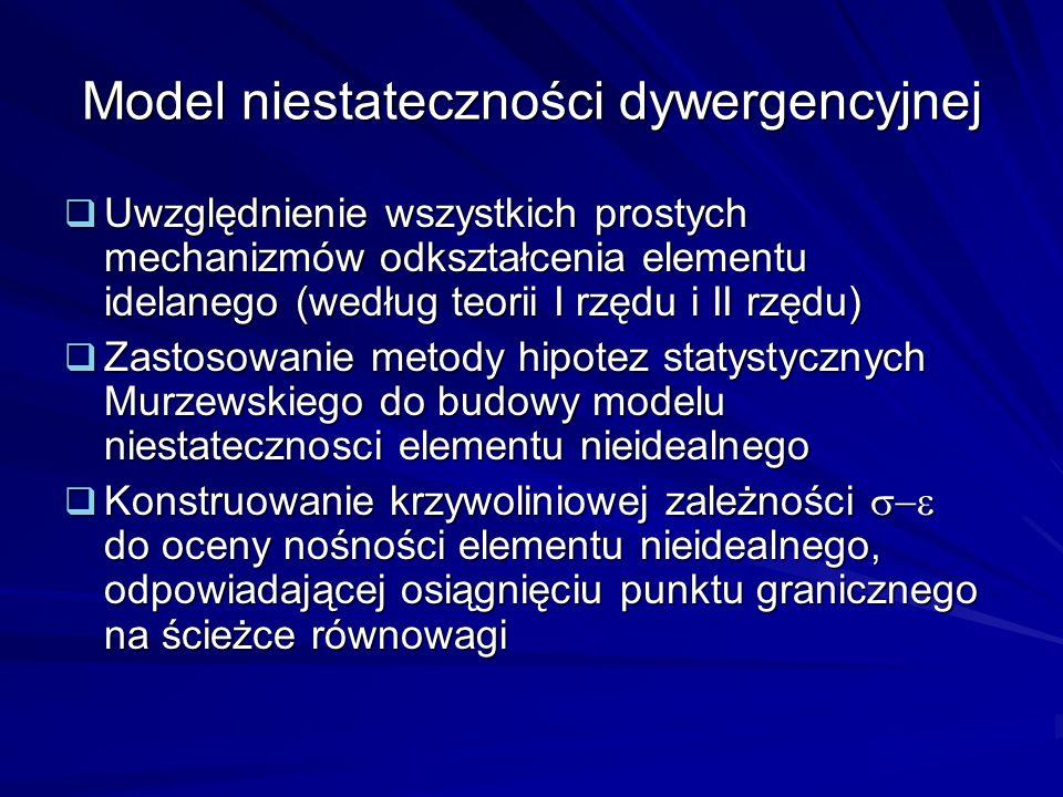 Model niestateczności dywergencyjnej
